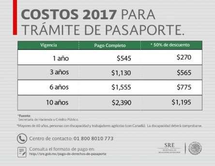 costo-pasaporte